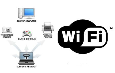 Crear una red virtual inalámbrica WiFi con Connectify
