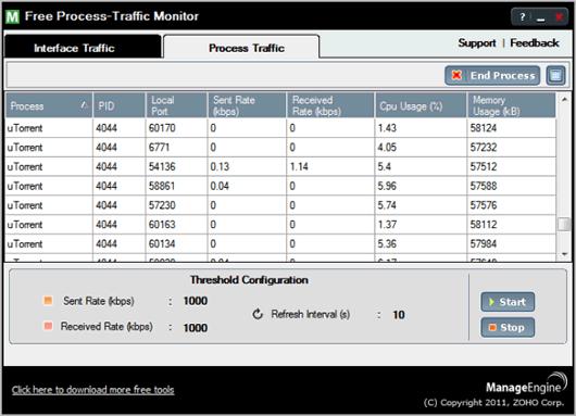 Identifica los programas que te consumen más ancho de banda Free Process Traffic Monitor