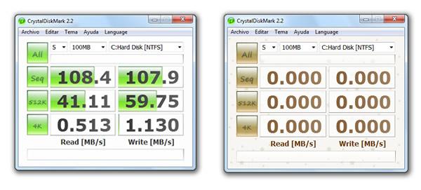 Crystal Disk Mark, determinar el disco duro más rápido y comprobar su rendimiento