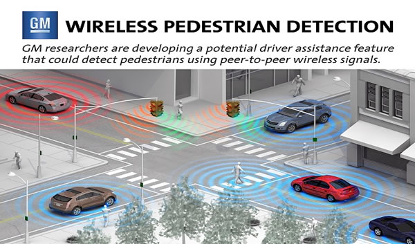 Wi-Fi Direct sería utilizado por la General Motors para prevenir accidentes de tráfico