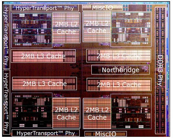 ¿Pero porque todas las aplicaciones no soportan múltiples núcleos?