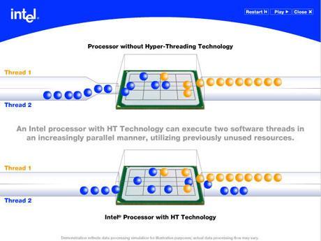 ¿Es verdad que los procesadores con más núcleos son siempre los mejores?
