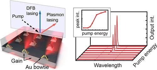 Científicos desarrollan laser con el tamaño de las partículas de un virus