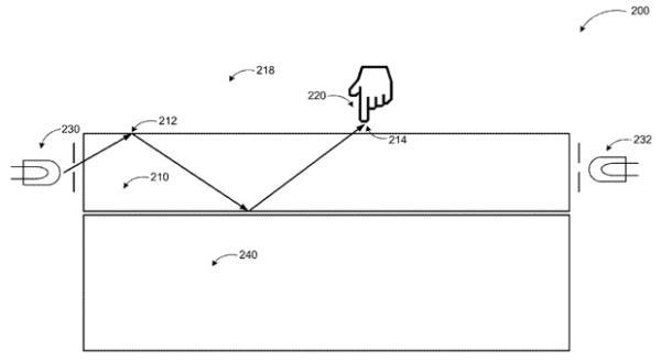 Microsoft registra patente para la limpieza automática de las pantallas
