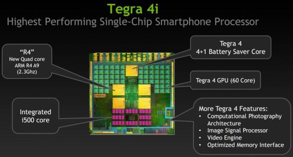 Nvidia Tegra 4i con 4G LTE integrado y Nvidia Phoenix, lo que se verá en el MWC 2013