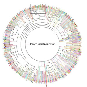 Proto Austresian