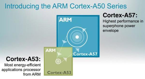 ARM Cortex-A57 ya esta muy cerca de llegar al mercado
