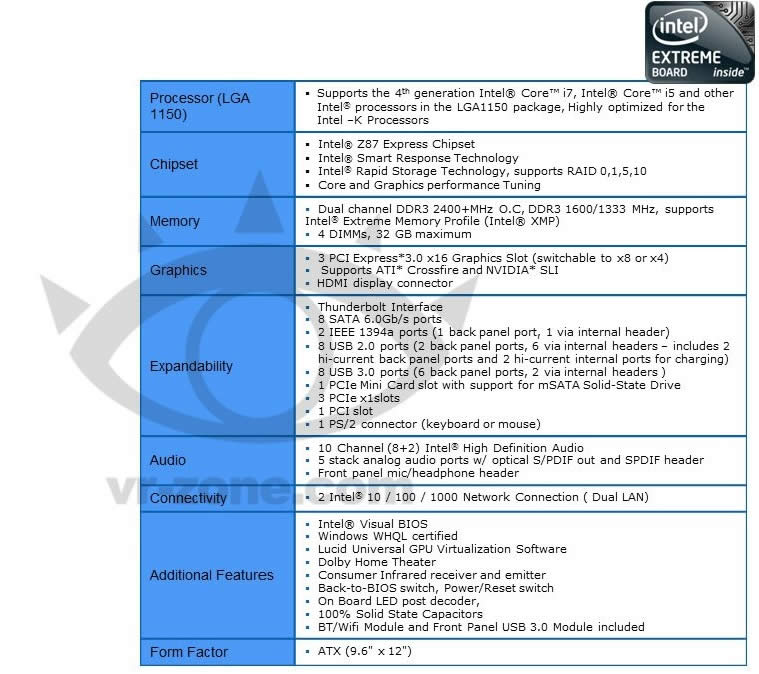 Caracteristicas Intel placa base DZ87KL-75K