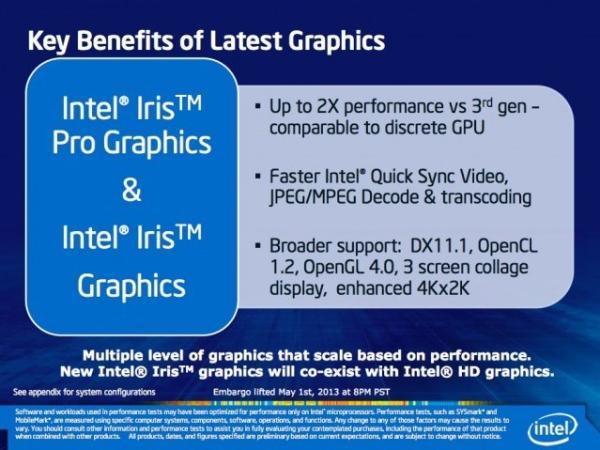 Intel Iris: Las nuevas GPUs integradas de Intel con alto rendimiento
