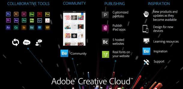 Adobe descontinua la Creative Suite y se pasa a la nube con Creative Cloud