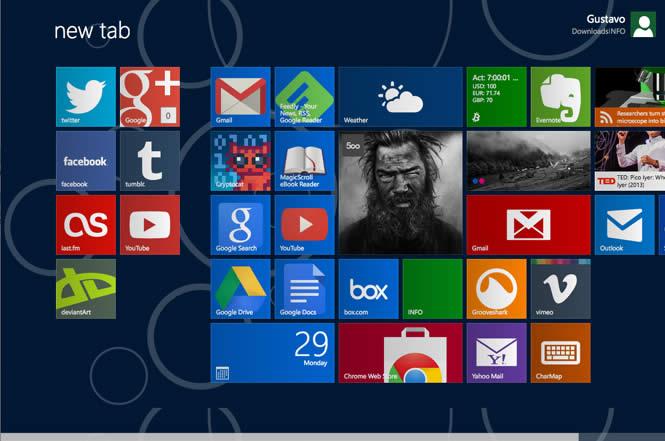 New MetroTab, Google Chrome con el estilo Metro de Windows 8