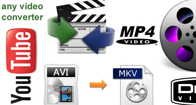 Convertir videos y descargar música de Youtube con Any Video Converter