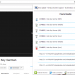 Descargar videos de YouTube con la extensión Flash Video Downloader para Google Chrome