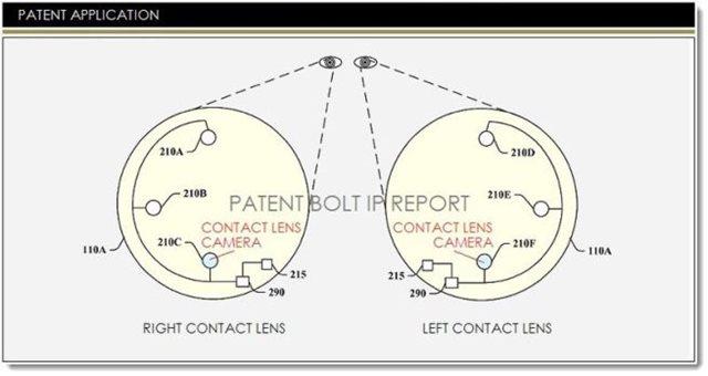 Google registra una patente para añadir cámaras a los lentes de contacto