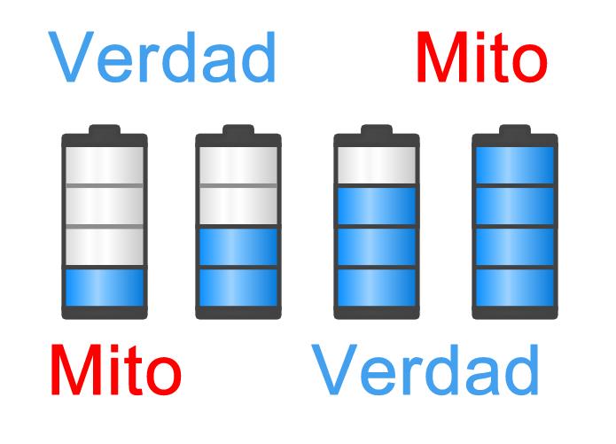 Mitos y verdades sobre las baterías